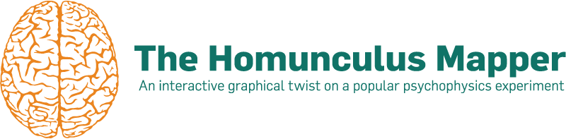 The Homunculus Mapper